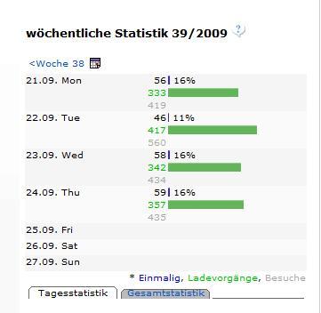 G_Ch_statistik39.jpg
